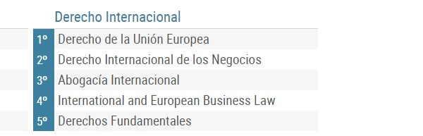 Master Derecho Internacional